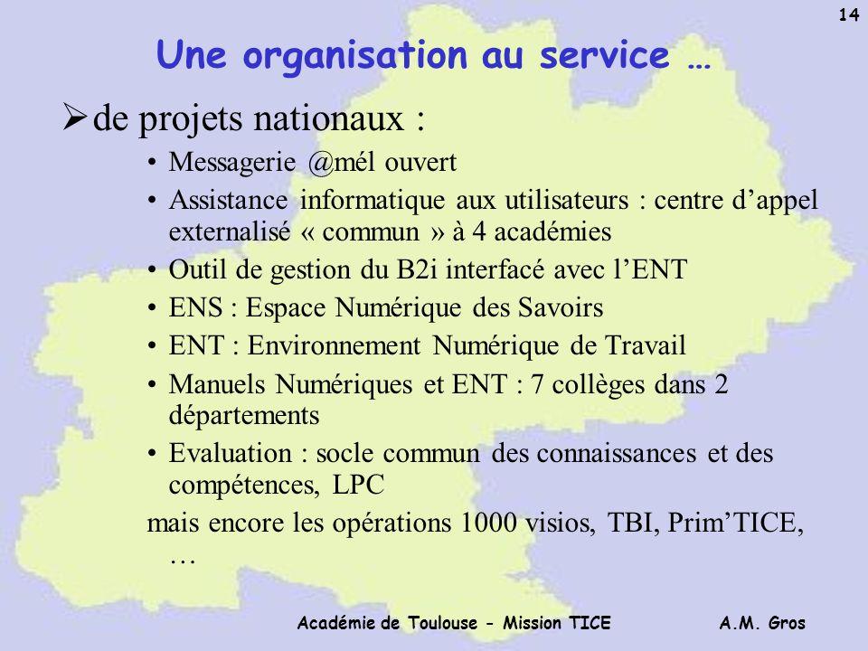 A.M. Gros Académie de Toulouse - Mission TICE 14 Une organisation au service … de projets nationaux : Messagerie @mél ouvert Assistance informatique a