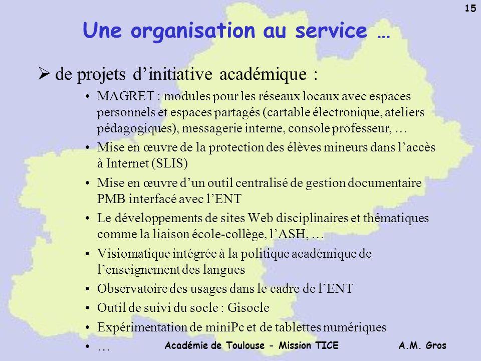 A.M. Gros Académie de Toulouse - Mission TICE 15 Une organisation au service … de projets dinitiative académique : MAGRET : modules pour les réseaux l