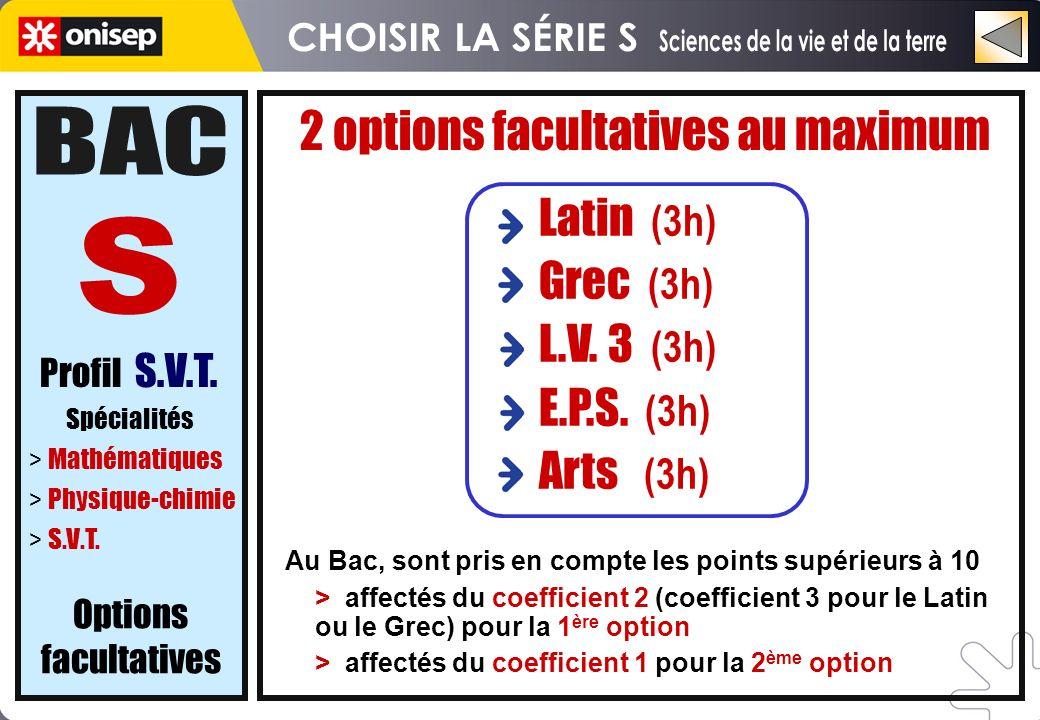 Profil S.V.T. Spécialités > Mathématiques > Physique-chimie > S.V.T. Options facultatives Latin (3h) Grec (3h) L.V. 3 (3h) E.P.S. (3h) Arts (3h) Au Ba