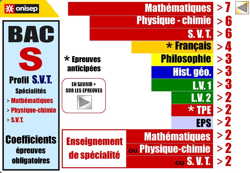 Mathématiques ou Physique-chimie ou S. V. T. > 2 > 7 > 6 > 4 > 3 > 2 Enseignement de spécialité Mathématiques Physique - chimie S. V. T. Français Phil