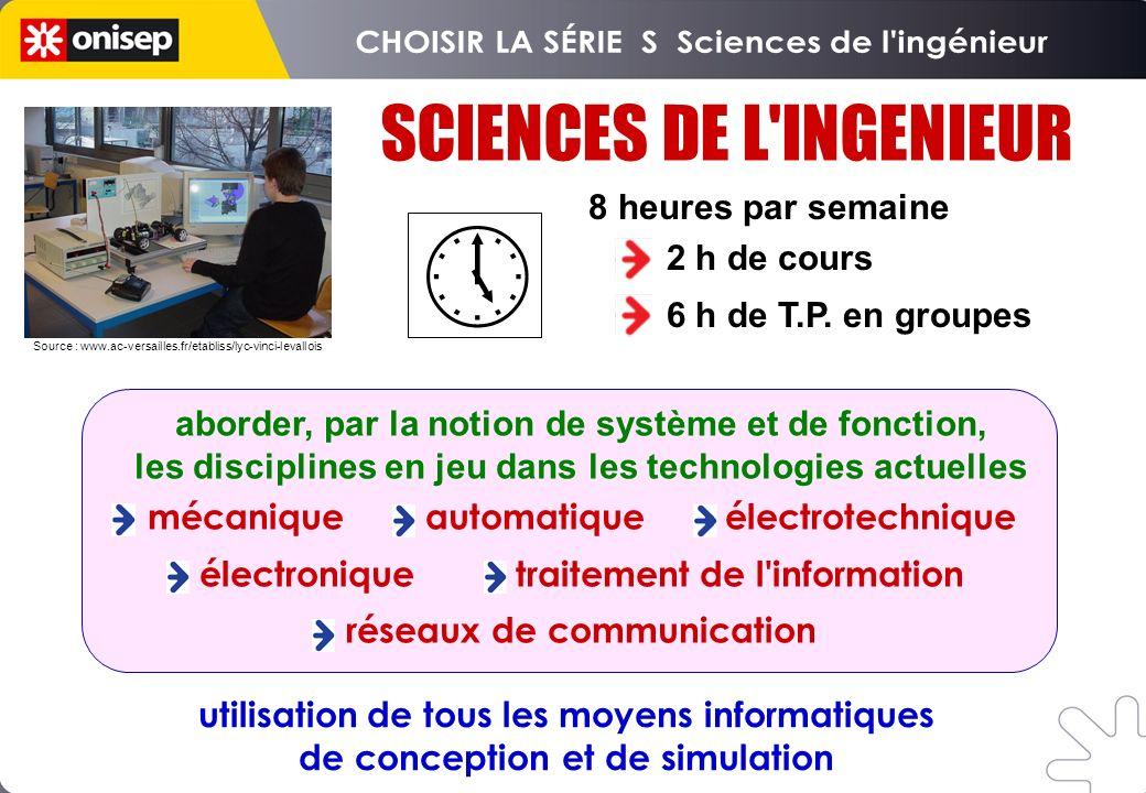 SCIENCES DE L'INGENIEUR 8 heures par semaine 2 h de cours 6 h de T.P. en groupes utilisation de tous les moyens informatiques de conception et de simu