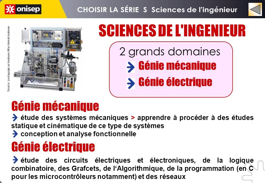SCIENCES DE L'INGENIEUR Source : pedagogie.ac-toulouse.fr/lyc-fermat-toulouse Génie mécanique étude des systèmes mécaniques > apprendre à procéder à d
