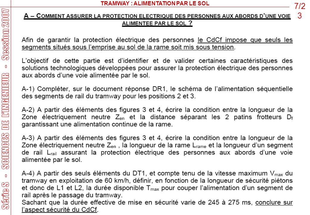 TRAMWAY : ALIMENTATION PAR LE SOL 7/2 3