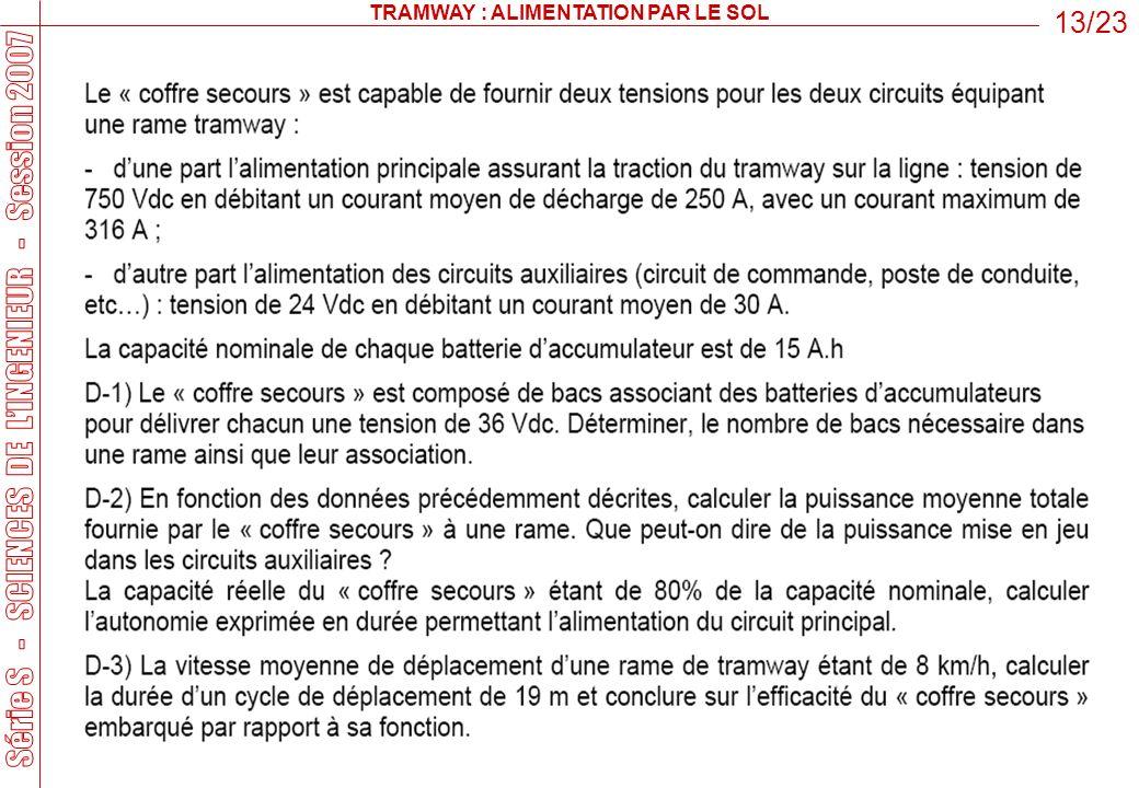TRAMWAY : ALIMENTATION PAR LE SOL 13/23