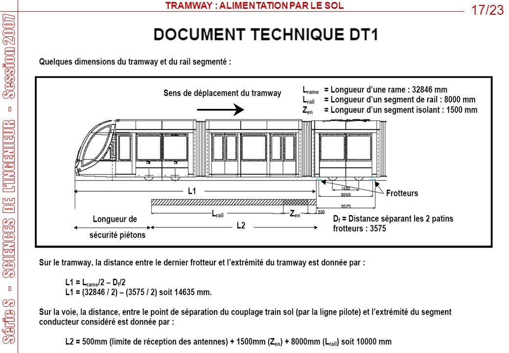 TRAMWAY : ALIMENTATION PAR LE SOL 17/23