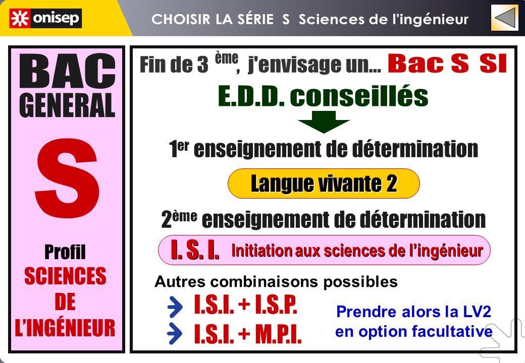 1 er enseignement de détermination 2 ème enseignement de détermination Langue vivante 2 Profil SCIENCES DE LINGÉNIEUR Autres combinaisons possibles I.