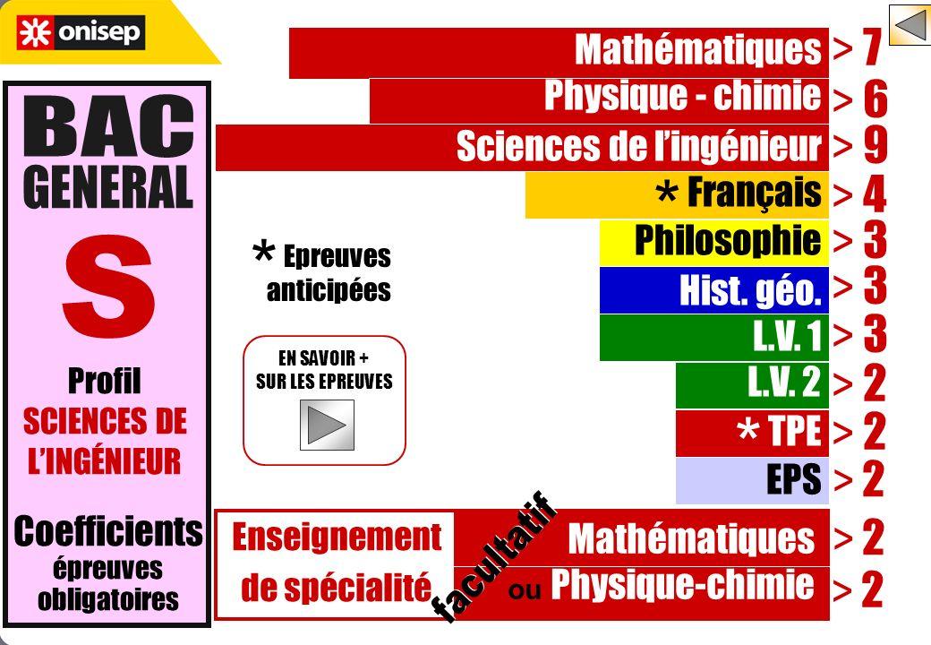Enseignement de spécialité EN SAVOIR + SUR LES EPREUVES Profil SCIENCES DE LINGÉNIEUR Coefficients épreuves obligatoires > 2 > 7 > 6 > 9 > 4 > 3 > 2 M