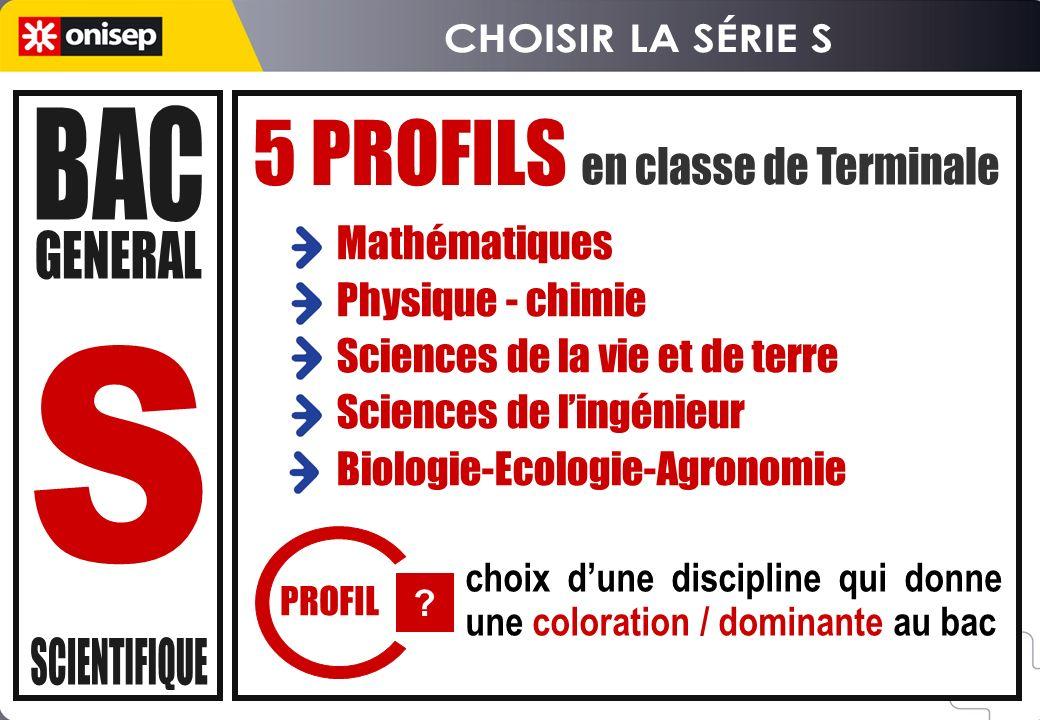 Mathématiques Physique - chimie Sciences de la vie et de terre Sciences de lingénieur Biologie-Ecologie-Agronomie PROFIL ? ? choix dune discipline qui