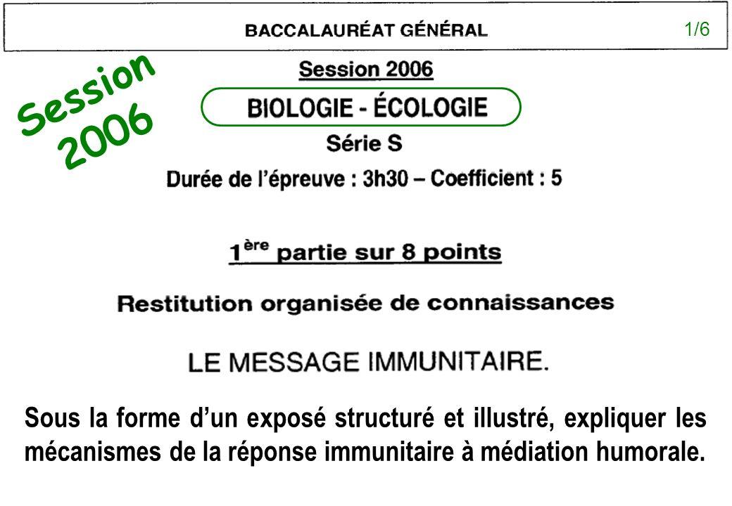 Sous la forme dun exposé structuré et illustré, expliquer les mécanismes de la réponse immunitaire à médiation humorale. Session 2006 1/6