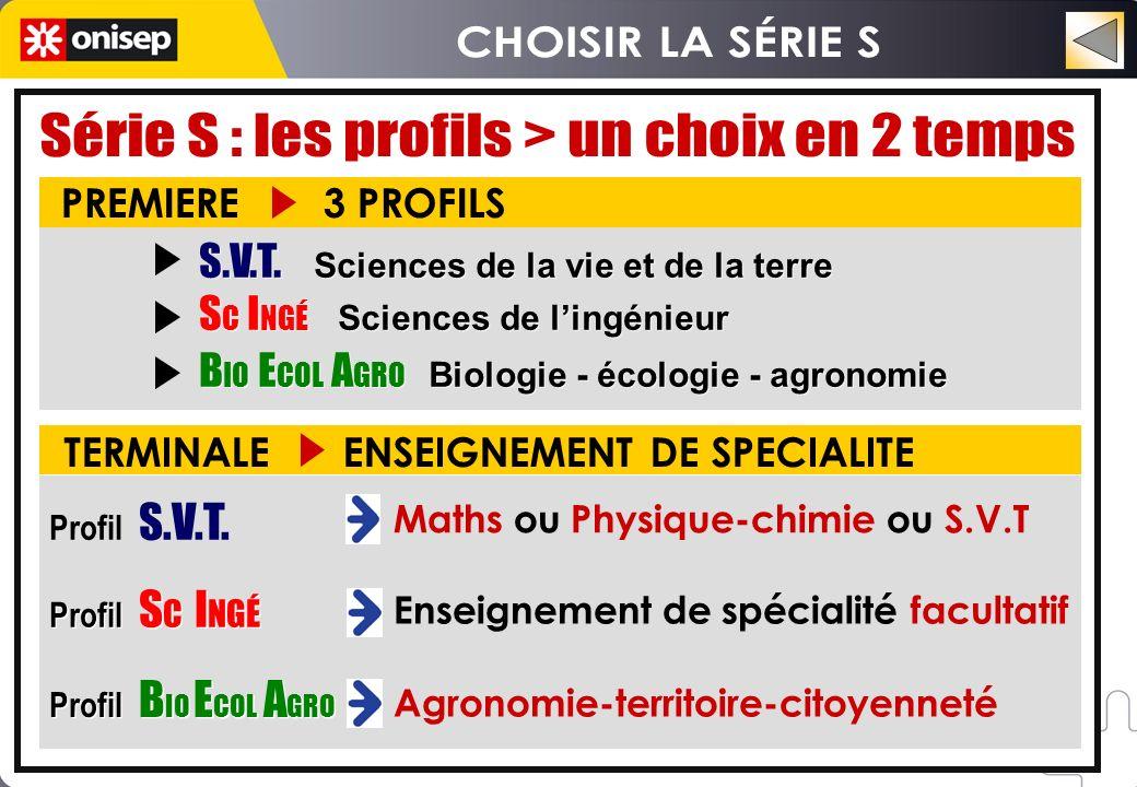 PREMIERE 3 PROFILS TERMINALE ENSEIGNEMENT DE SPECIALITE S.V.T. Sciences de la vie et de la terre S C I NGÉ Sciences de lingénieur B IO E COL A GRO Bio