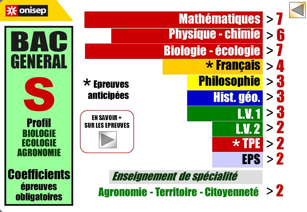 EN SAVOIR + SUR LES EPREUVES Coefficients épreuves obligatoires Epreuves anticipées * > 7 > 6 > 7 > 4 > 3 > 2 Enseignement de spécialité Agronomie - T