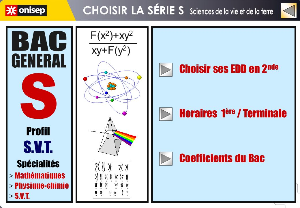 F(x 2 )+xy 2 xy+F(y 2 ) Profil S.V.T. Spécialités > Mathématiques > Physique-chimie > S.V.T. Choisir ses EDD en 2 nde Horaires 1 ère / Terminale Coeff