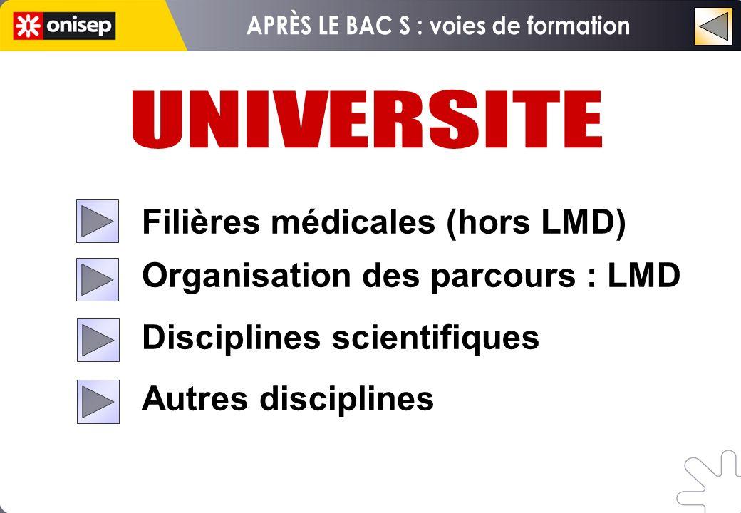 Filières médicales (hors LMD) Organisation des parcours : LMD Disciplines scientifiques Autres disciplines