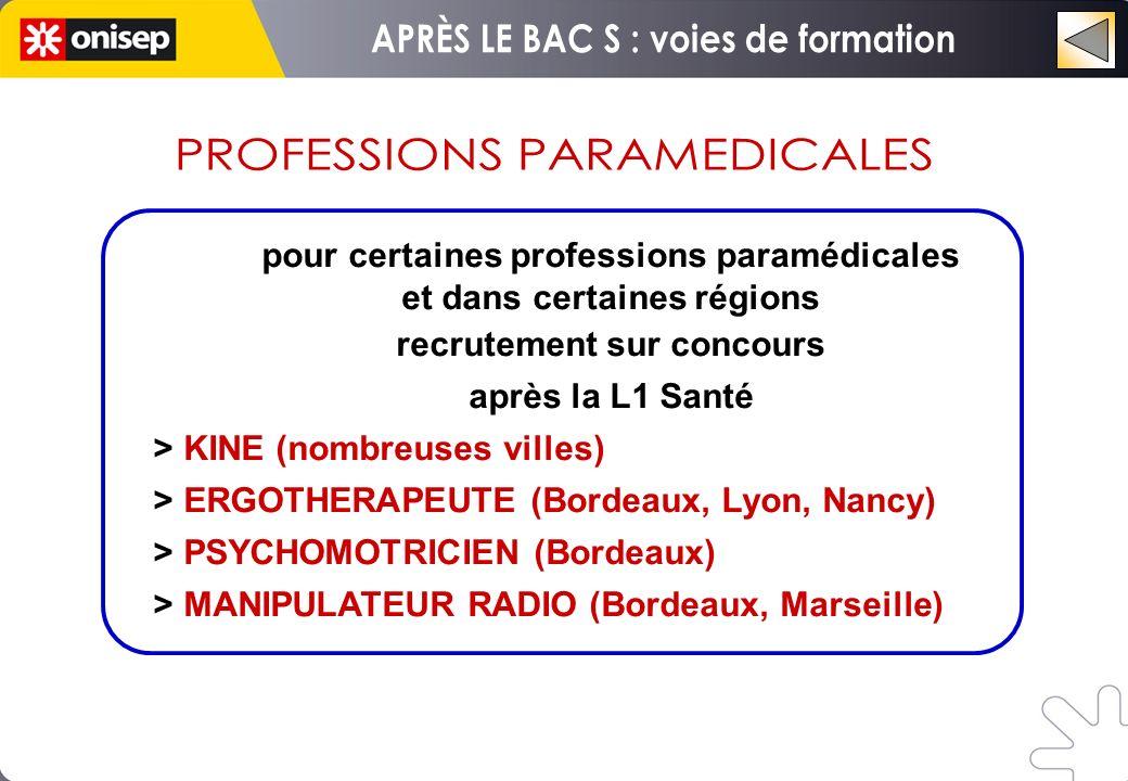 pour certaines professions paramédicales et dans certaines régions recrutement sur concours après la L1 Santé > KINE (nombreuses villes) > ERGOTHERAPE