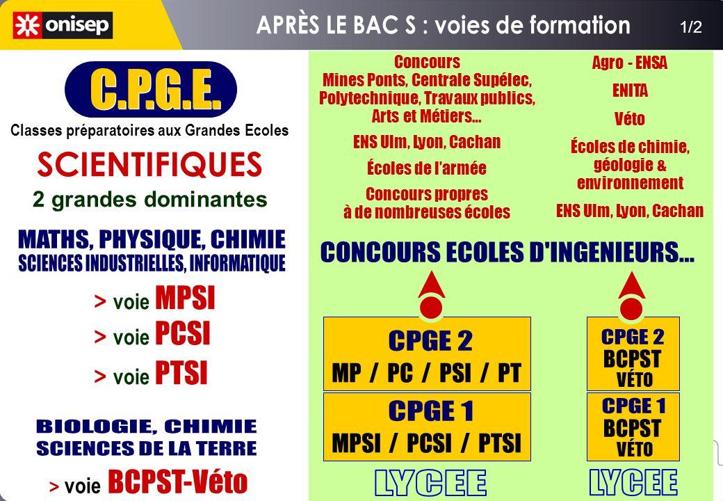 1/2 SCIENTIFIQUES 2 grandes dominantes > voie MPSI > voie PCSI > voie PTSI > voie BCPST-Véto C.P.G.E. Classes préparatoires aux Grandes Ecoles C.P.G.E
