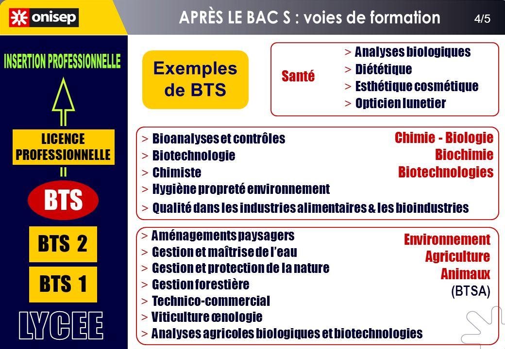 BTS 1 BTS 2 BTS LICENCE PROFESSIONNELLE 4/5 > Bioanalyses et contrôles > Biotechnologie > Chimiste > Hygiène propreté environnement > Qualité dans les