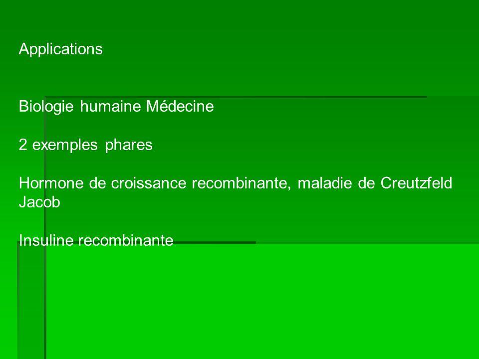 Applications Biologie humaine Médecine 2 exemples phares Hormone de croissance recombinante, maladie de Creutzfeld Jacob Insuline recombinante