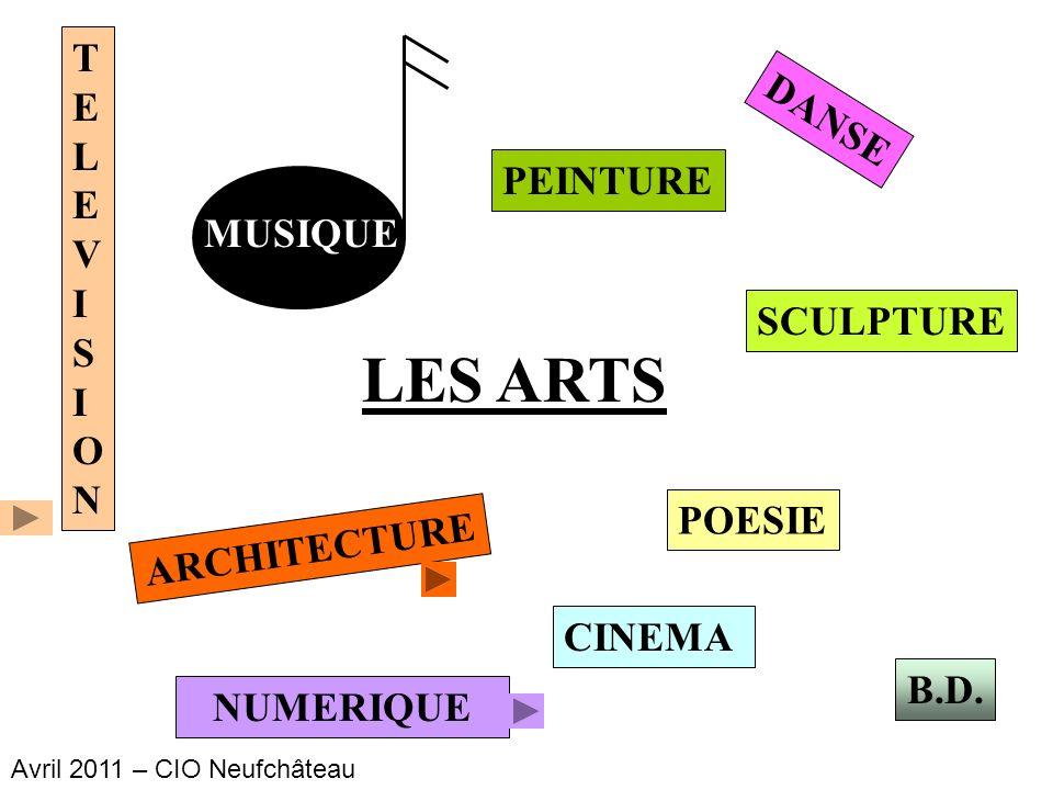 DANSE SCULPTURE PEINTURE POESIE B.D. MUSIQUE LES ARTS Avril 2011 – CIO Neufchâteau CINEMA ARCHITECTURE TELEVISIONTELEVISION NUMERIQUE