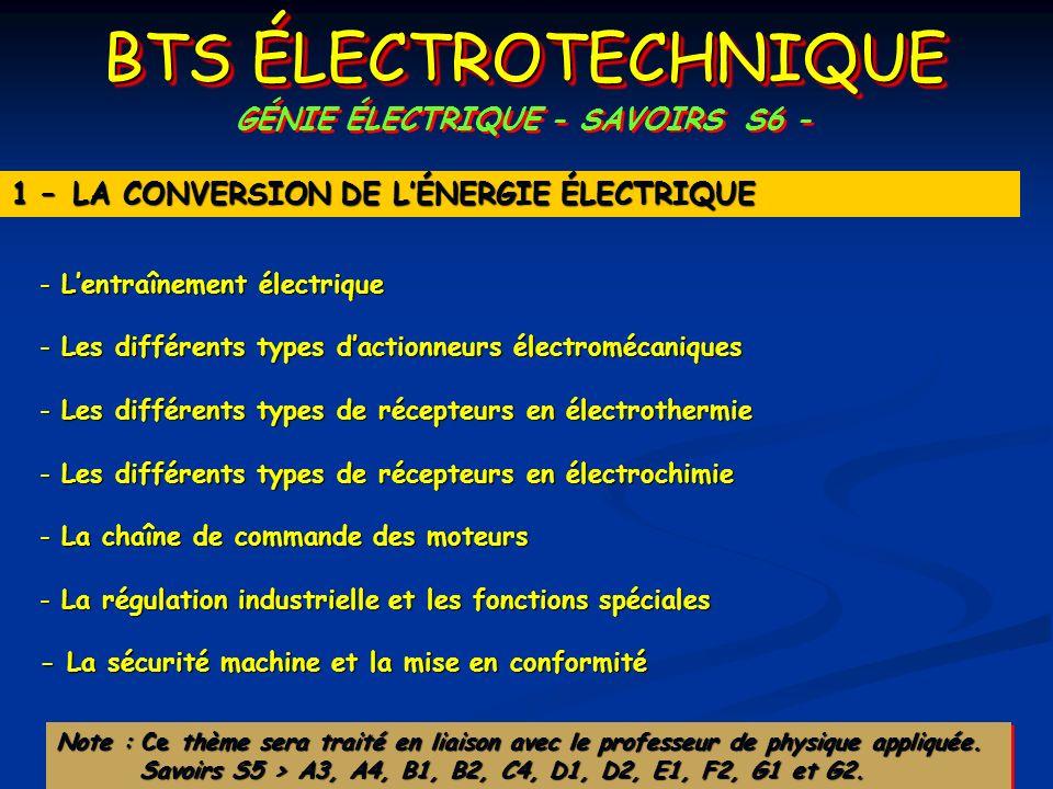 BTS ÉLECTROTECHNIQUE GÉNIE ÉLECTRIQUE - SAVOIRS S6 - - Lentraînement électrique - Les différents types dactionneurs électromécaniques - Les différents