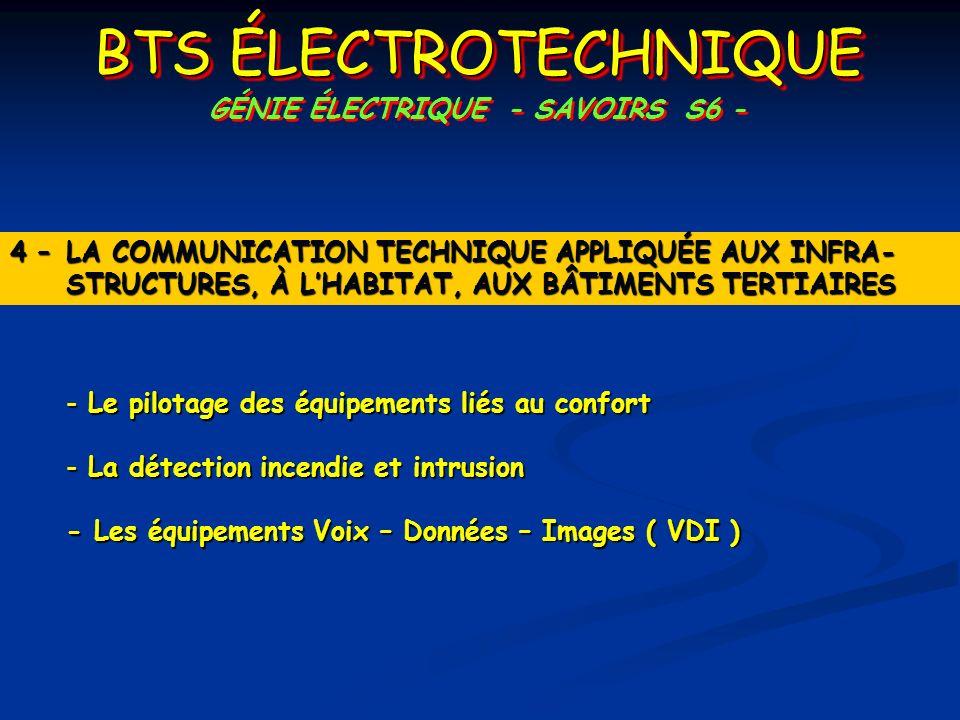 BTS ÉLECTROTECHNIQUE GÉNIE ÉLECTRIQUE - SAVOIRS S6 - - Le pilotage des équipements liés au confort - La détection incendie et intrusion - Les équipeme