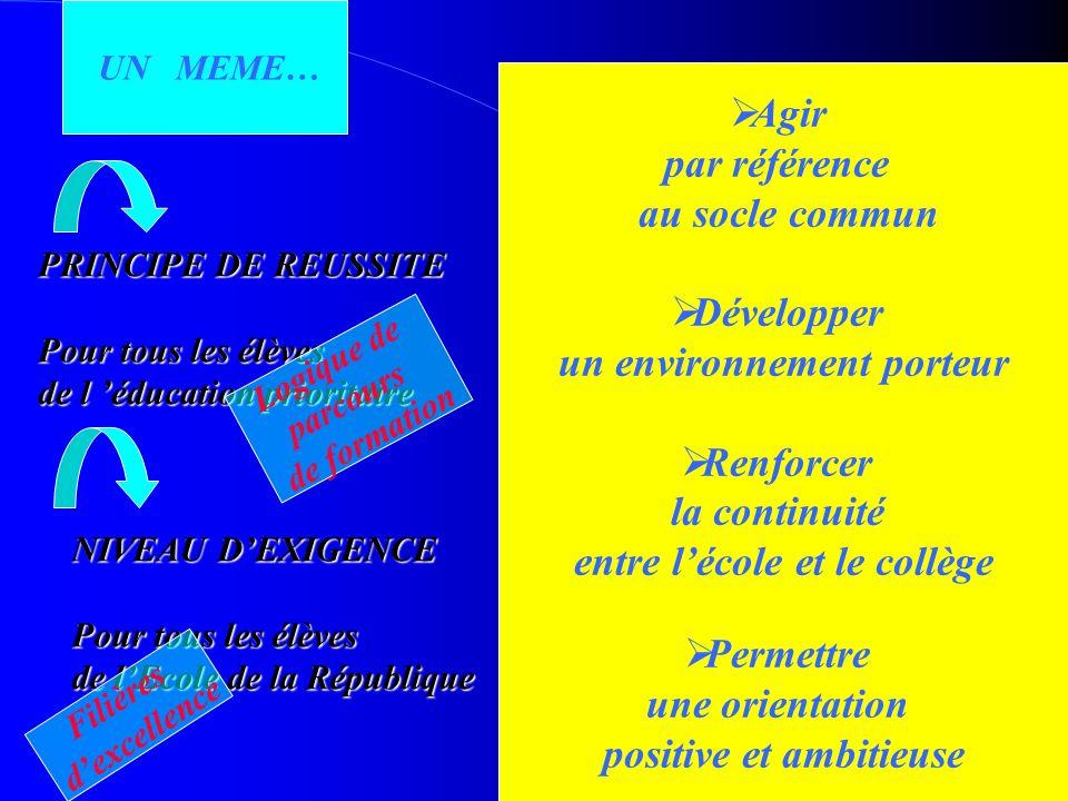 UN MEME… PRINCIPEDE REUSSITE PRINCIPE DE REUSSITE Pour tous les élèves de l éducation prioritaire NIVEAU DEXIGENCE Pour tous les élèves de lEcole de l