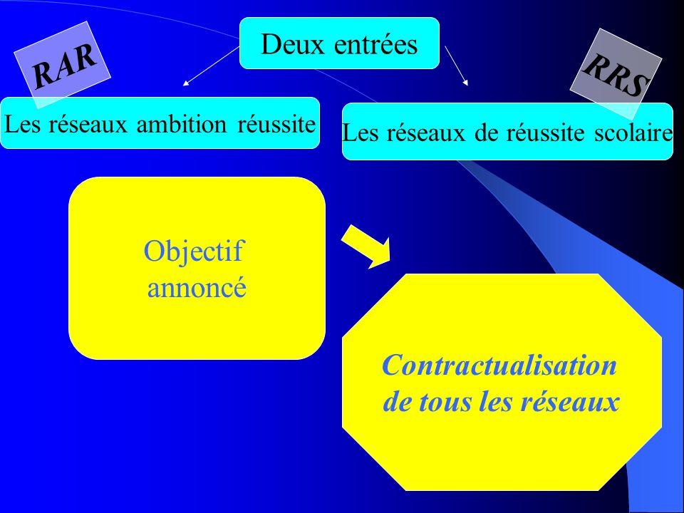 Deux entrées Les réseaux ambition réussite Les réseaux de réussite scolaire Objectif annoncé RAR RRS Contractualisation de tous les réseaux