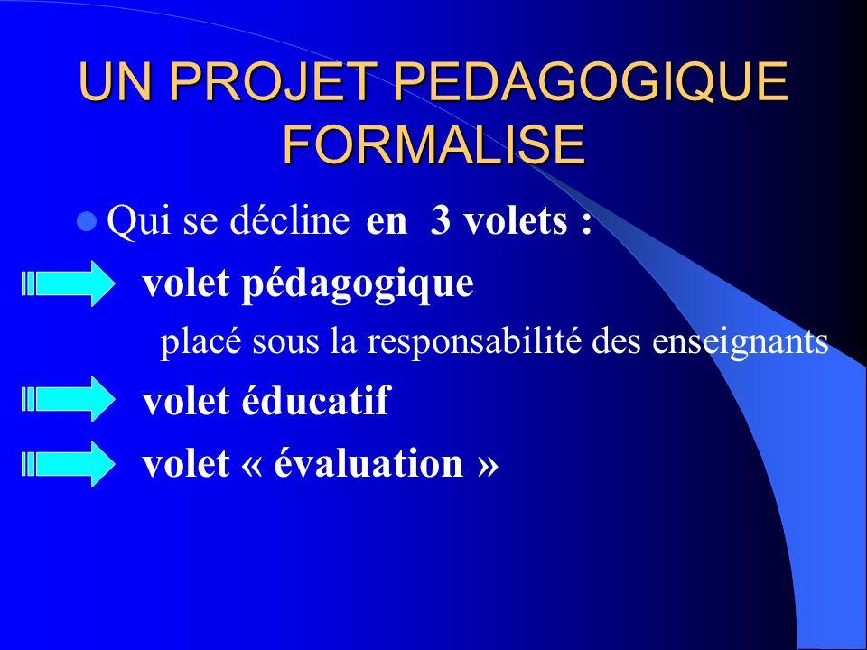 UN PROJET PEDAGOGIQUE FORMALISE Qui se décline en 3 volets : volet pédagogique placé sous la responsabilité des enseignants volet éducatif volet « évaluation »