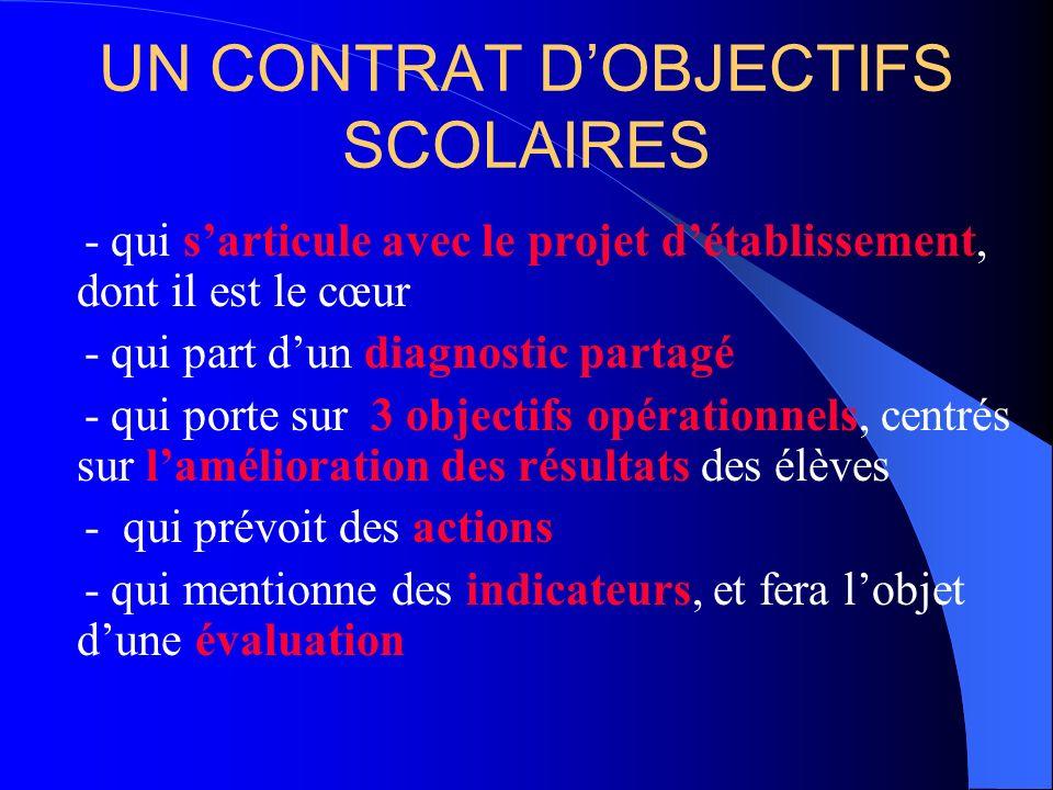 UN CONTRAT DOBJECTIFS SCOLAIRES - qui sarticule avec le projet détablissement, dont il est le cœur - qui part dun diagnostic partagé - qui porte sur 3