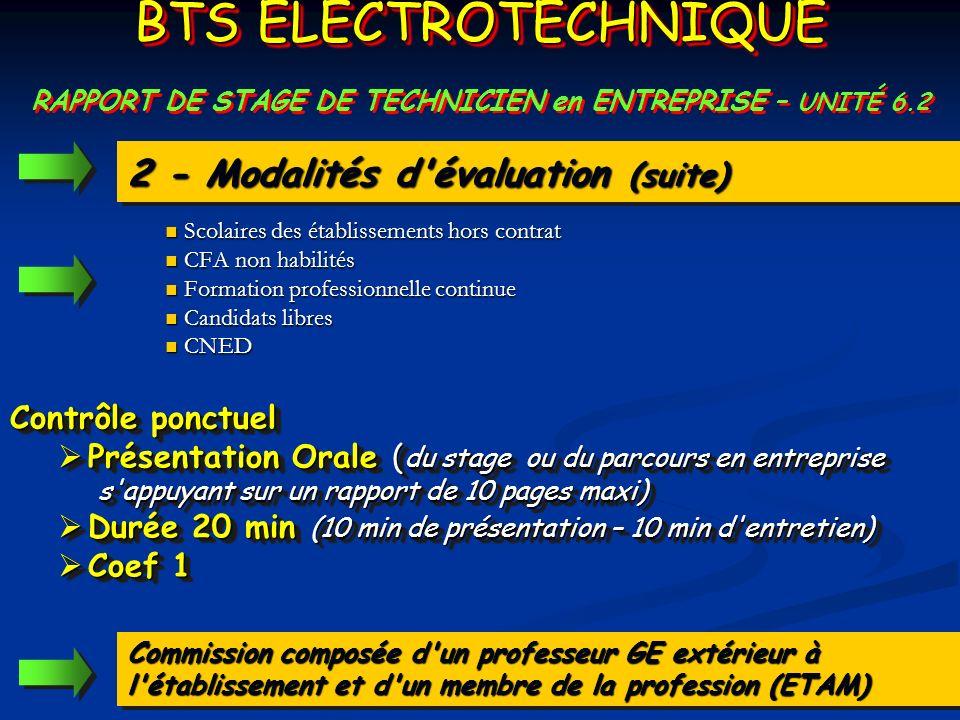 2 - Modalités d'évaluation (suite) Contrôle ponctuel Présentation Orale ( du stage ou du parcours en entreprise Présentation Orale ( du stage ou du pa