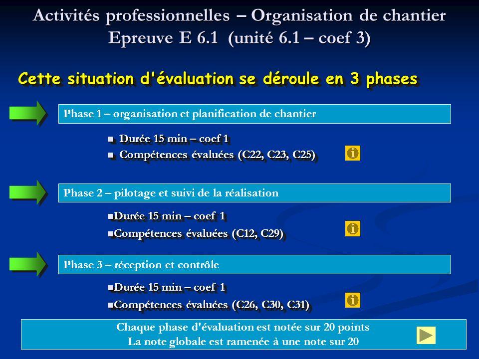 Activités professionnelles – Organisation de chantier Epreuve E 6.1 (unité 6.1 – coef 3) Durée 15 min – coef 1 Durée 15 min – coef 1 Compétences évalu
