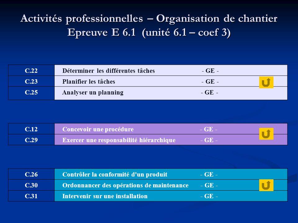 C.22 Déterminer les différentes tâches - GE - C.23 Planifier les tâches - GE - C.25 Analyser un planning - GE - C.12 Concevoir une procédure - GE - C.29 Exercer une responsabilité hiérarchique - GE - C.26 Contrôler la conformité d un produit - GE - C.30 Ordonnancer des opérations de maintenance - GE - C.31 Intervenir sur une installation - GE - Activités professionnelles – Organisation de chantier Epreuve E 6.1 (unité 6.1 – coef 3)