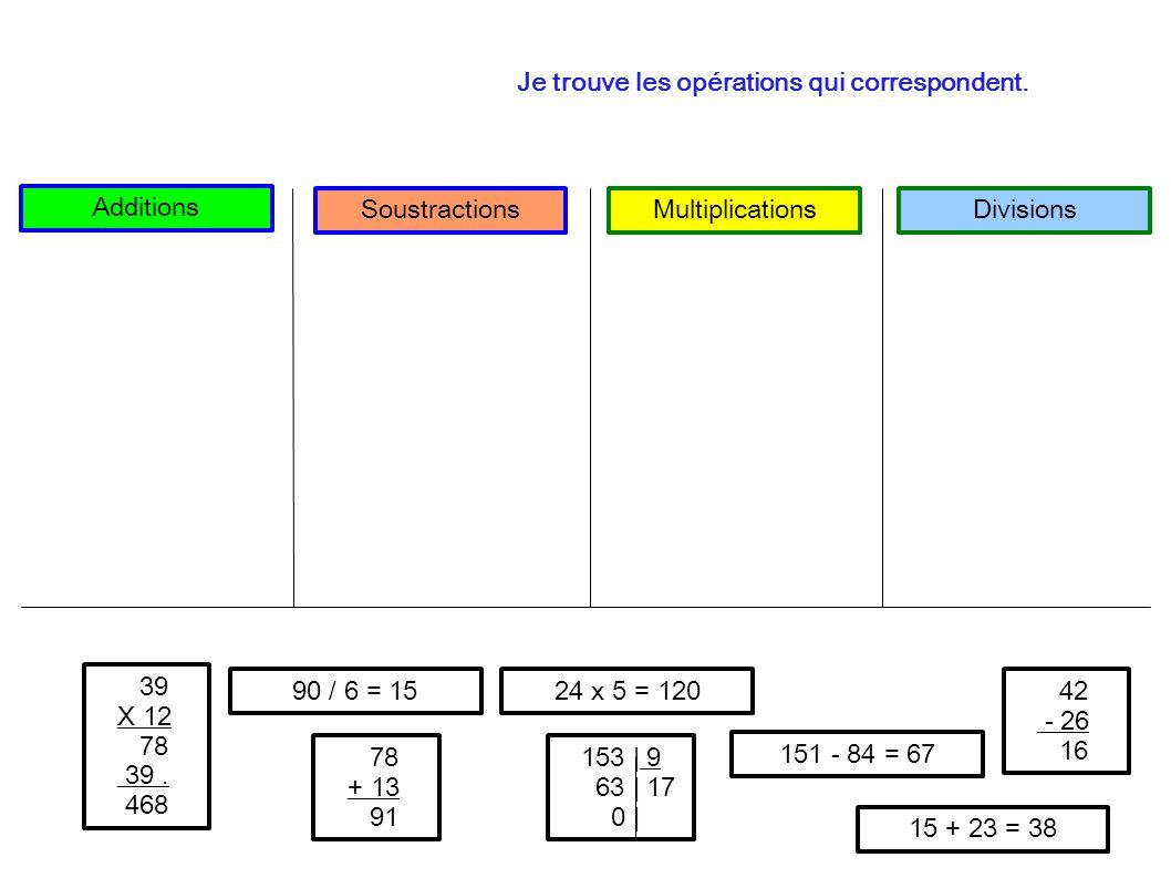 Je retrouve ce que chaque opération permet de calculer : Addition, additionner Soustraction, soustraire Multiplication, multiplier Division, diviser Découpage, partage d un ensemble.