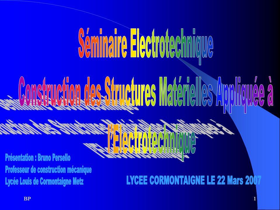 2 Présentation du nouveau référentiel BTS Electrotechnique Arrêté du 23 janvier 2006 J.
