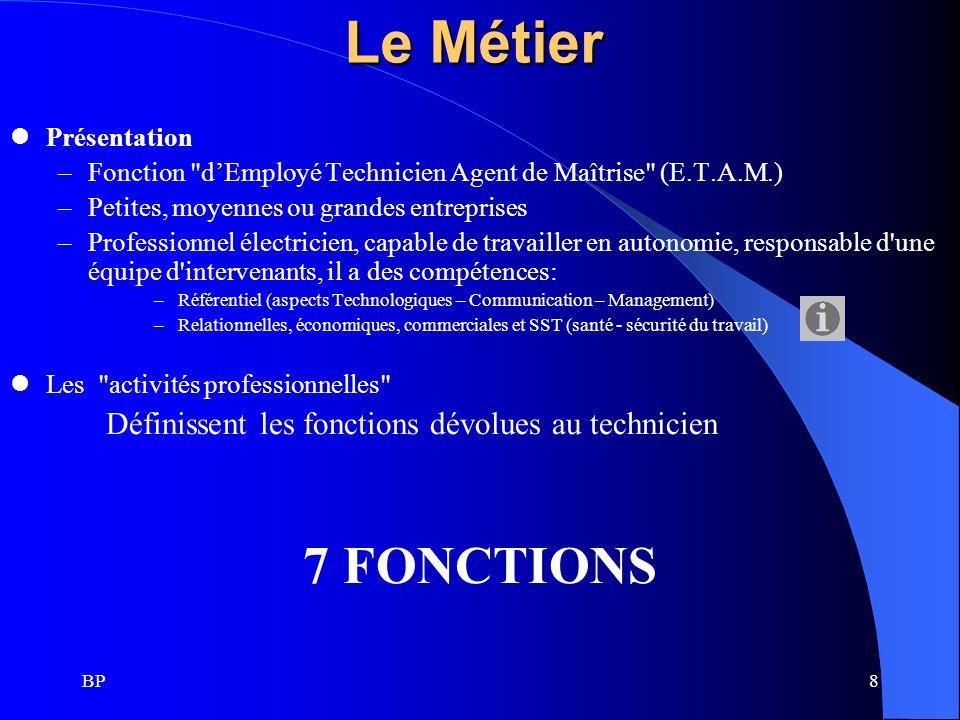 BP39 2 ème Année de Formation Calendrier prévisionnel S1S12S16 Description et représentation des chaînes daction Approche structurelle dune chaîne daction Comportement dynamique et énergétique des transmetteurs de mouvement EN UTILISANT DES MECANISMES DU LABO DE GE PROJET TECHNIQUE INDUSTRIEL Le professeur de CSMAE est chef de projet Il « chapeaute » les projets durant ses heures de cours Il participe au 3 revues de projet STAGE PROFESSIONNEL