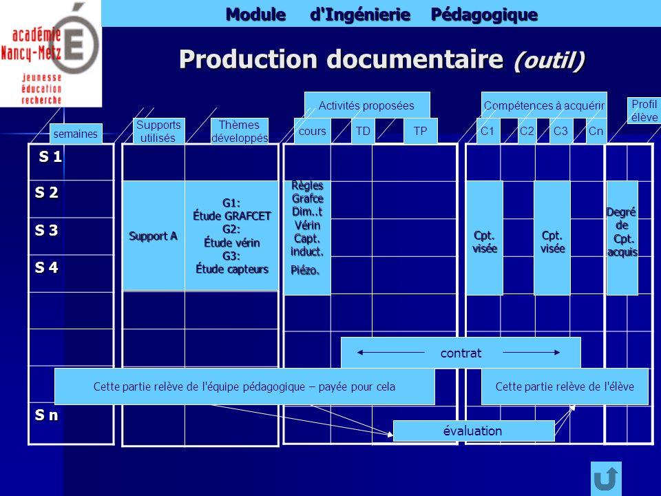 Module d'Ingénierie Pédagogique Compétences à acquérir Profil élève C1C2C3CncoursTDTP Activités proposées Supports utilisés Thèmes développés S 1 S 1