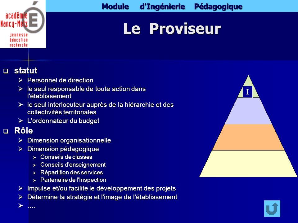 Module d'Ingénierie Pédagogique Le Proviseur statut statut Personnel de direction Personnel de direction le seul responsable de toute action dans l'ét