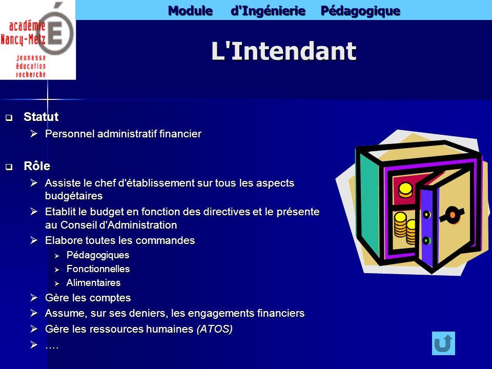 Module d'Ingénierie Pédagogique L'Intendant Statut Statut Personnel administratif financier Personnel administratif financier Rôle Rôle Assiste le che