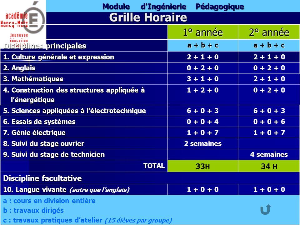 Module d'Ingénierie Pédagogique Grille Horaire 1° année 2° année Disciplines principales a + b + c 1. Culture générale et expression 2 + 1 + 0 2. Angl