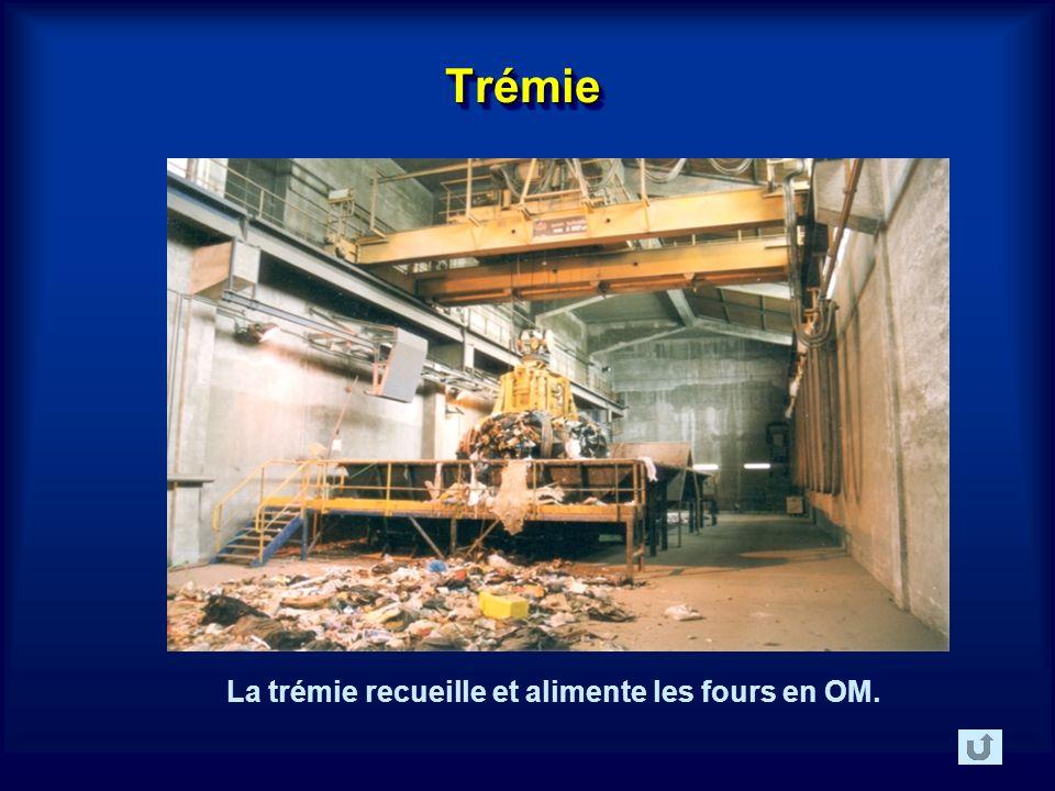 TrémieTrémie La trémie recueille et alimente les fours en OM.