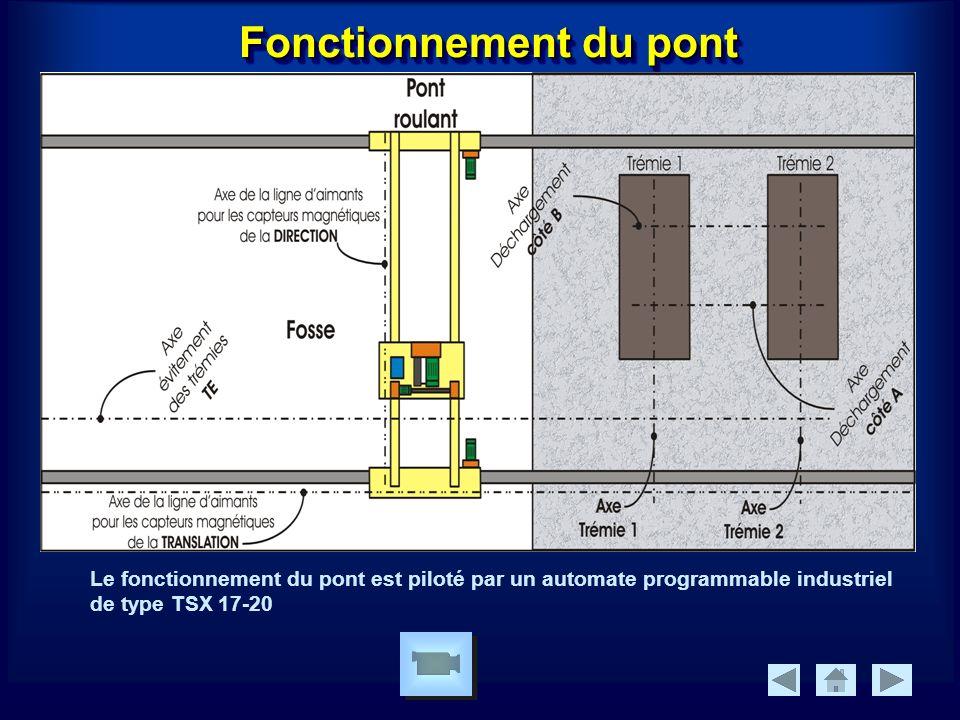 Fonctionnement du pont Le fonctionnement du pont est piloté par un automate programmable industriel de type TSX 17-20