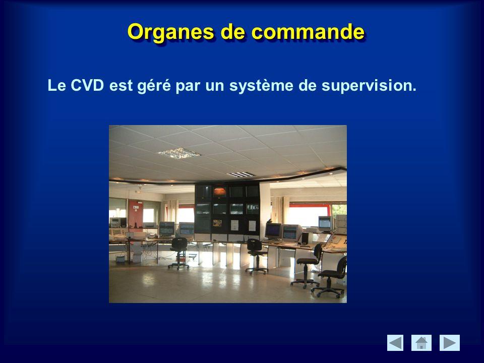 Organes de commande Le CVD est géré par un système de supervision.