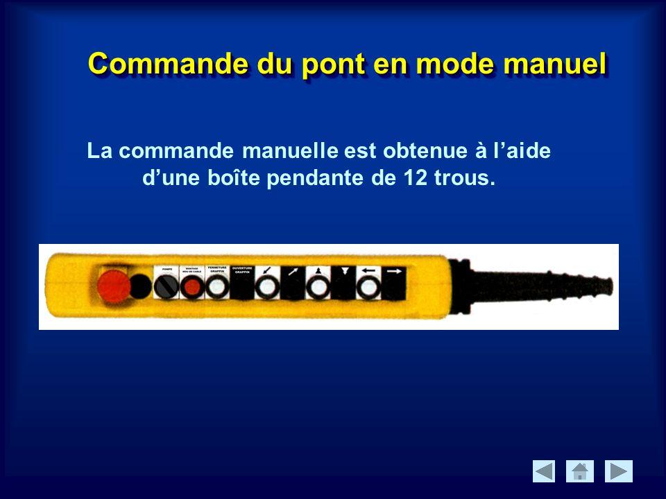 Commande du pont en mode manuel La commande manuelle est obtenue à laide dune boîte pendante de 12 trous.