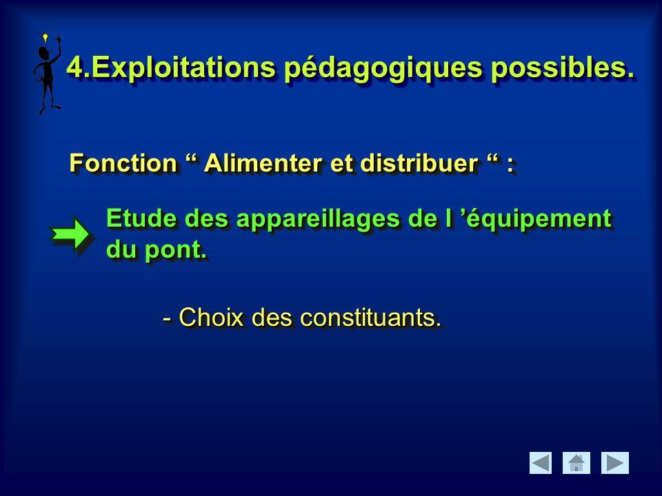 4.Exploitations pédagogiques possibles.