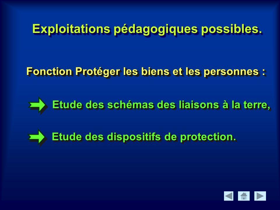 Exploitations pédagogiques possibles. Etude des dispositifs de protection.