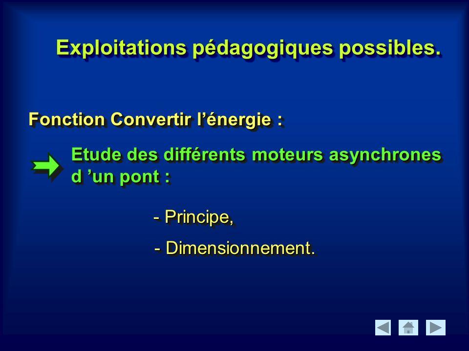 Fonction Convertir lénergie : Etude des différents moteurs asynchrones d un pont : Etude des différents moteurs asynchrones d un pont : - Principe, - Dimensionnement.