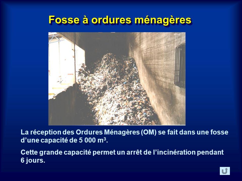 Fosse à ordures ménagères La réception des Ordures Ménagères (OM) se fait dans une fosse dune capacité de 5 000 m 3.