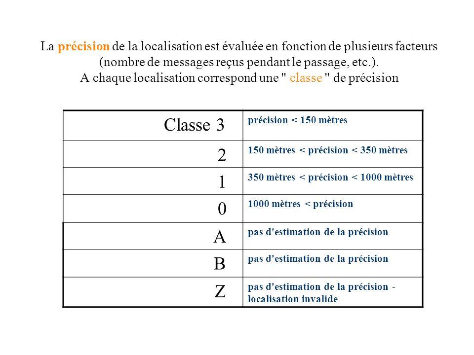 La précision de la localisation est évaluée en fonction de plusieurs facteurs (nombre de messages reçus pendant le passage, etc.). A chaque localisati