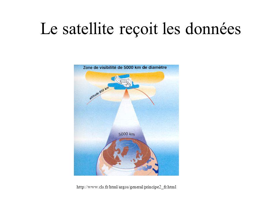 Le satellite reçoit les données http://www.cls.fr/html/argos/general/principe2_fr.html