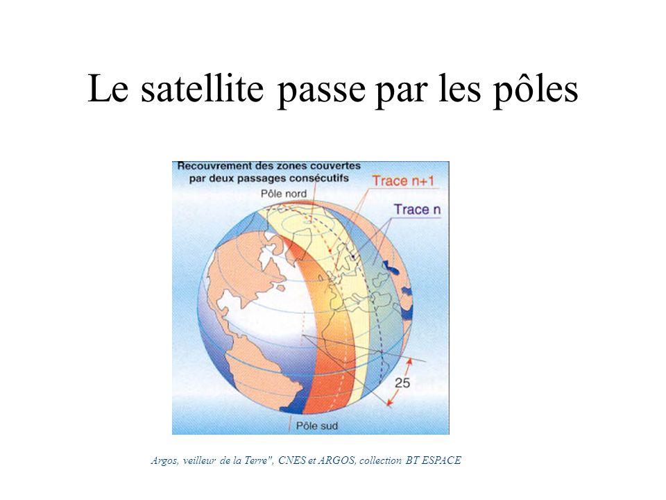 Le satellite passe par les pôles Argos, veilleur de la Terre