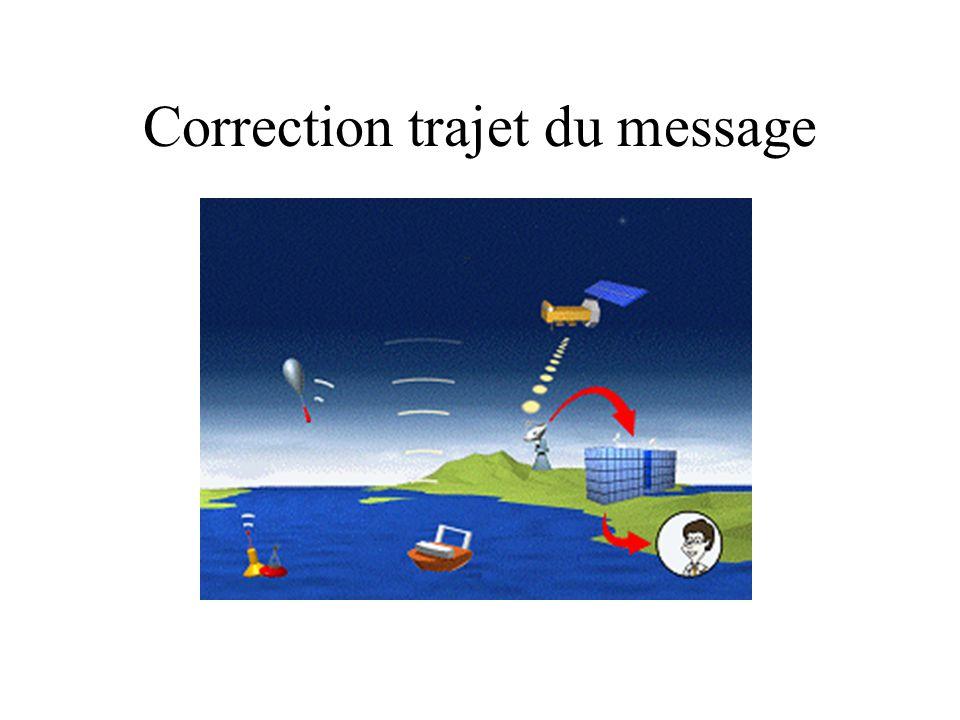 Correction trajet du message